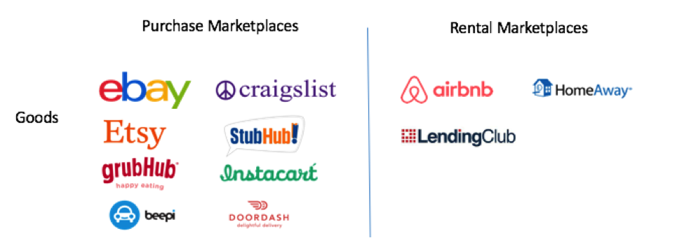 The problem with rental marketplaces